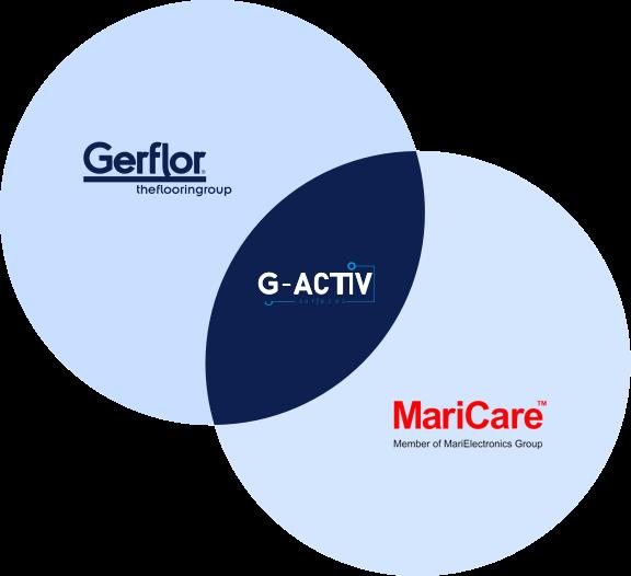 g-activ partenaires